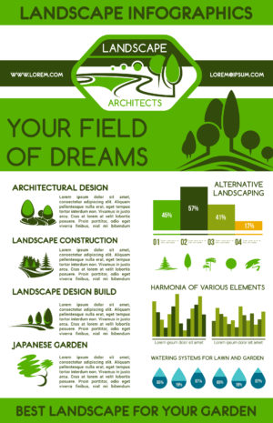 sample infographic for landscapers